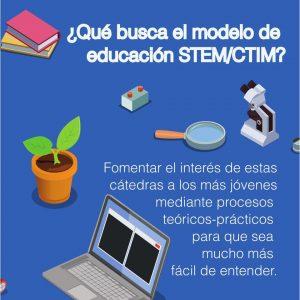 Educacion Stem 1