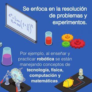 Educacion Stem 2